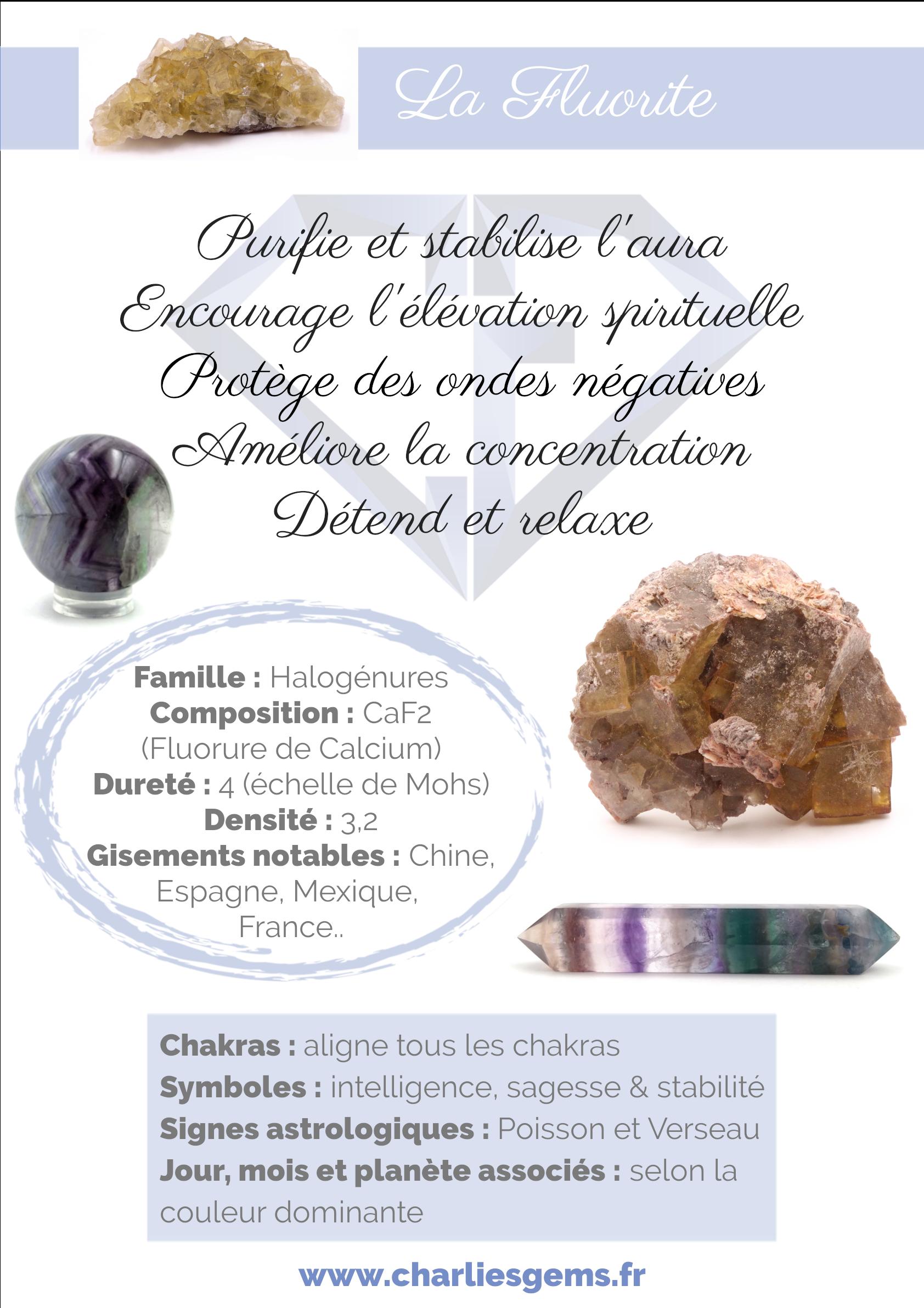 Fiche de présentation de la Fluorite (description, lithothérapie, propriétés) - Par Charlie's Gems