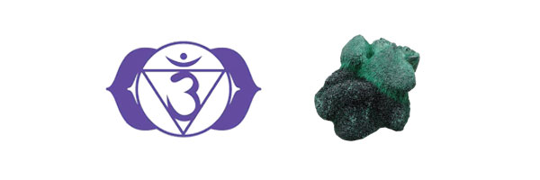 Ajna - Azurite-Malachite